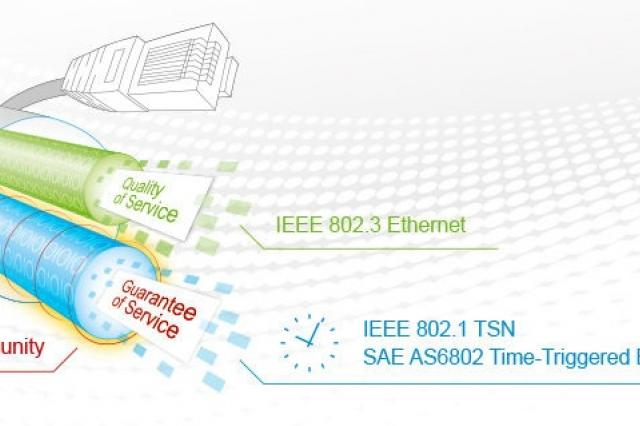 Deterministic Unified Ethernet with Synchronous & Asynchronous Traffic